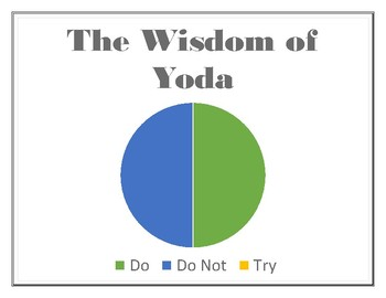 Poster - Wisdom of Yoda