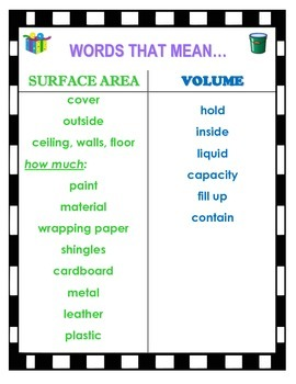 Poster - Words That Mean...Surface Area and Volume