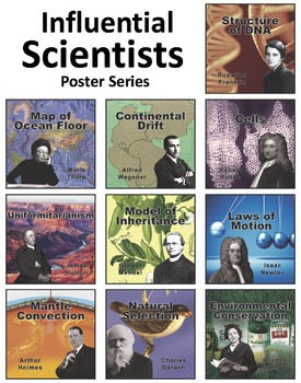 Poster bundle: 10 influental scientists + 10 important inventions!