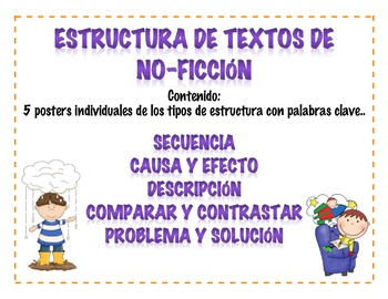 Posters de Estructura del texto