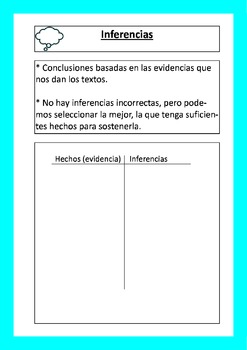 Poster de Inferencias (Inference poster/Anchor Chart)