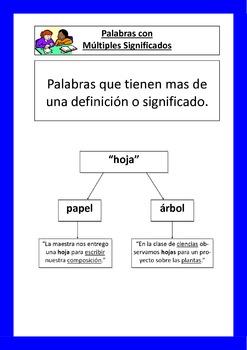 Poster de Palabras con Multiples Significados (MMW Poster/Anchor Chart)