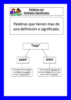 Poster de Palabras con Multiples Significados (MMW Poster/