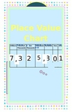 Poster for Grade 4 Math - Place Value Chart and Disks