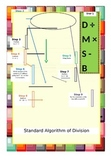 Poster for Grade 5 Math - Division Using the Standard Algorithm