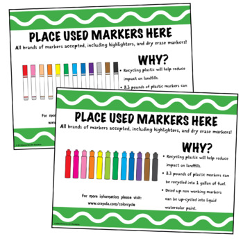 Poster for Recycling Up-cycle Markers For Teachers Lounge/Public Place