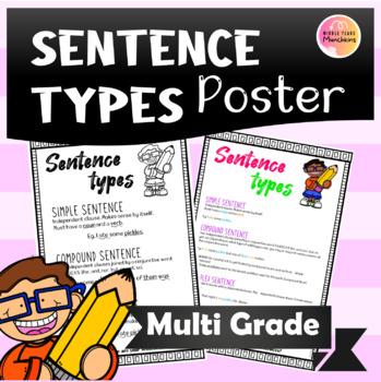 Poster for Sentence Types