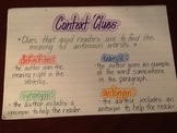 Poster for context clues