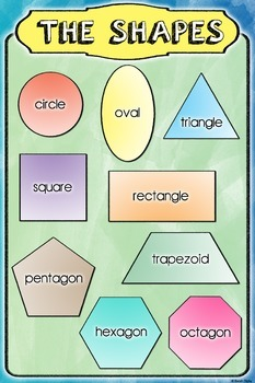 Poster of Basic Shapes