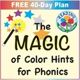 Reading With Color: FREE Color Hints Poster for Grades K-3