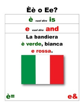 Poster of Italian Accents: letter e (is vs. and)