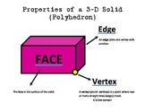 Poster of Properties of 3D Solids (Polyhedron)
