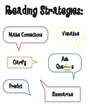 Poster of Reading Strategies