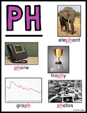 Poster or Handout of /PH/ Digraph – English Phonics