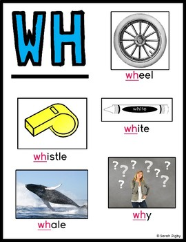 Poster or Handout of /WH/ Digraph – English Phonics