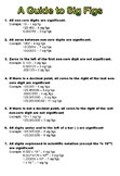 Poster, semi-large type, rules for Sig Figs