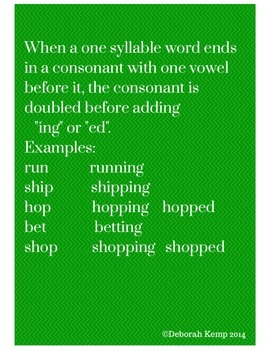 Poster to Teach When to Double Consonants