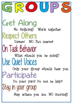 Poster using GROUPS acronym