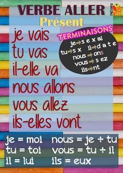 Poster verbe aller en français
