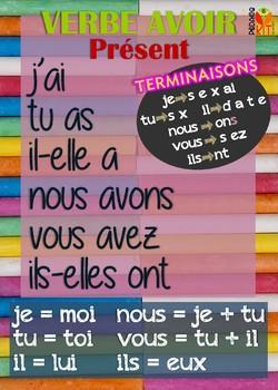 Poster verbe avoir en français