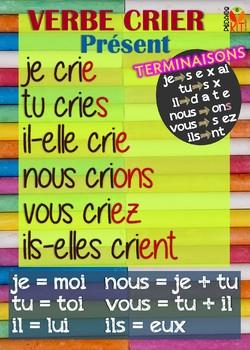 Poster verbe crier en français
