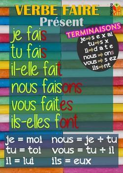 Poster verbe faire en français