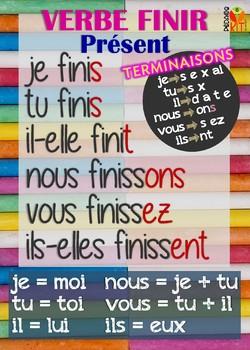 Poster verbe finir en français