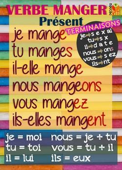 Poster verbe manger en français