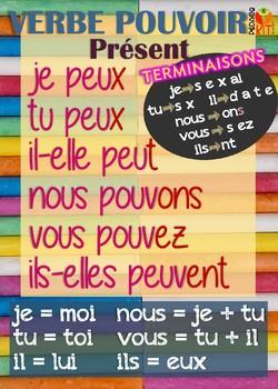 Poster verbe pouvoir en français