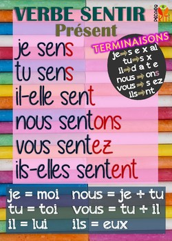 Poster verbe sentir en français