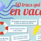 Poster vocabulaire A2-B1 : 50 trucs qui m'énervent en vacances