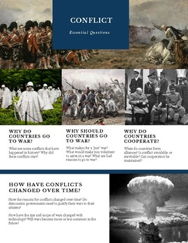 Poster with Conflict Essential Questions