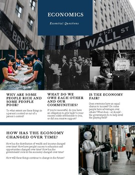 Poster with Economics Essential Questions