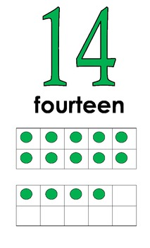 Number posters 11-25