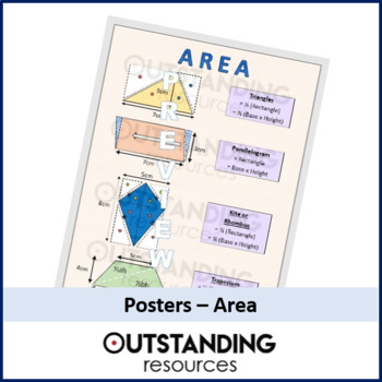 Posters - AREA (classroom display)