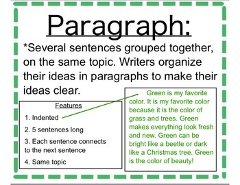 Posters/Anchor Charts for Chunking, Syllables, and Paragraph