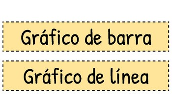 Posters - Bar and Line Graphs (In Spanish/Español)