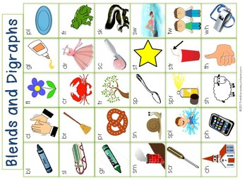Posters:  Beginning Blends and Digraphs with Graphics