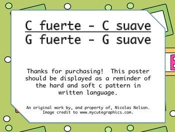 Posters - C fuerte C suave / G fuerte G suave