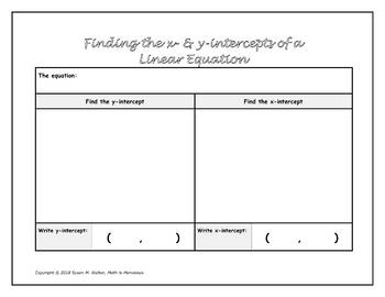 Posters Created by Students: Solving System of Linear Equations Using Intercepts