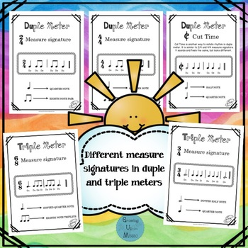 Posters Freebie: Meter and Measure Signature