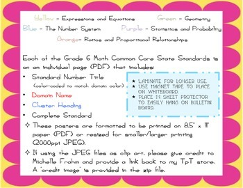 Posters - Grade 6 Math Common Core State Standards