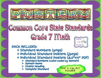 Posters - Grade 7 Math Common Core State Standards