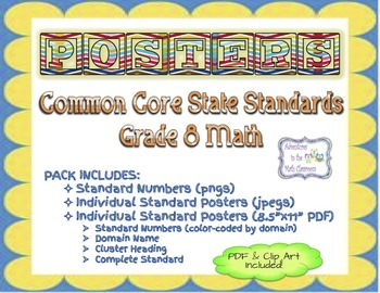 Posters - Grade 8 Math Common Core State Standards
