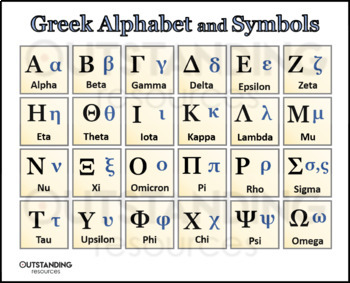 Posters - Greek Alphabet, Math and Symbols (classroom display)