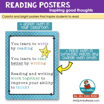 Posters | Inspire Reading | Classroom Display
