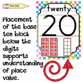 Number Wall Card Posters, Number Name,  Place Value, & 10 Frame: 0-20