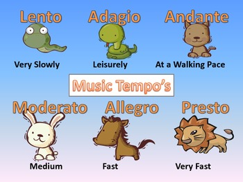 Posters - Music terms