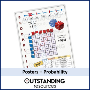 Posters - Probability (classroom display)