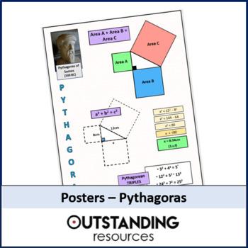 Posters - Pythagoras (classroom display)